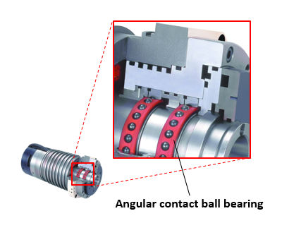 Fig. 10: Angular contact ball bearings used in a spindle