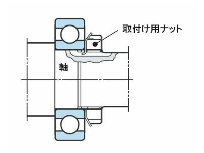 図5 軸の取付け用ナット