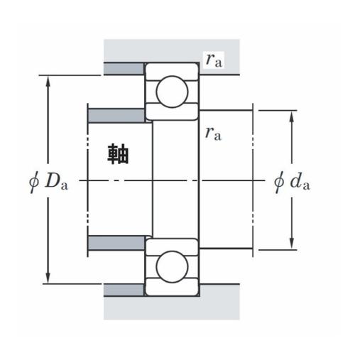 図8 深溝玉軸受の取付け関係寸法