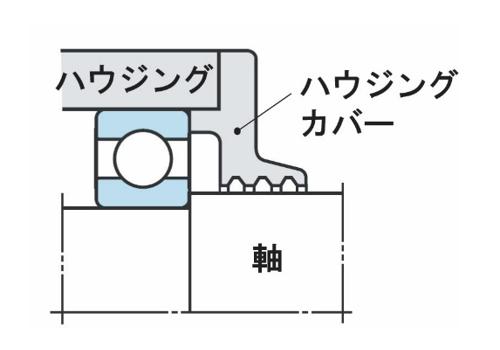 図9 油溝の構造例