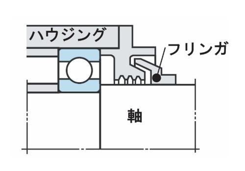 図10 フリンガ(スリンガ)の構造例