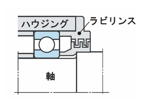 図11 ラビリンスの構造例