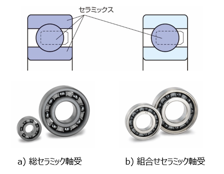 図3 セラミック軸受